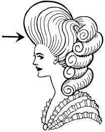 Illustrations de la pompadour, utile pour faire une Banane sur cheveux afro